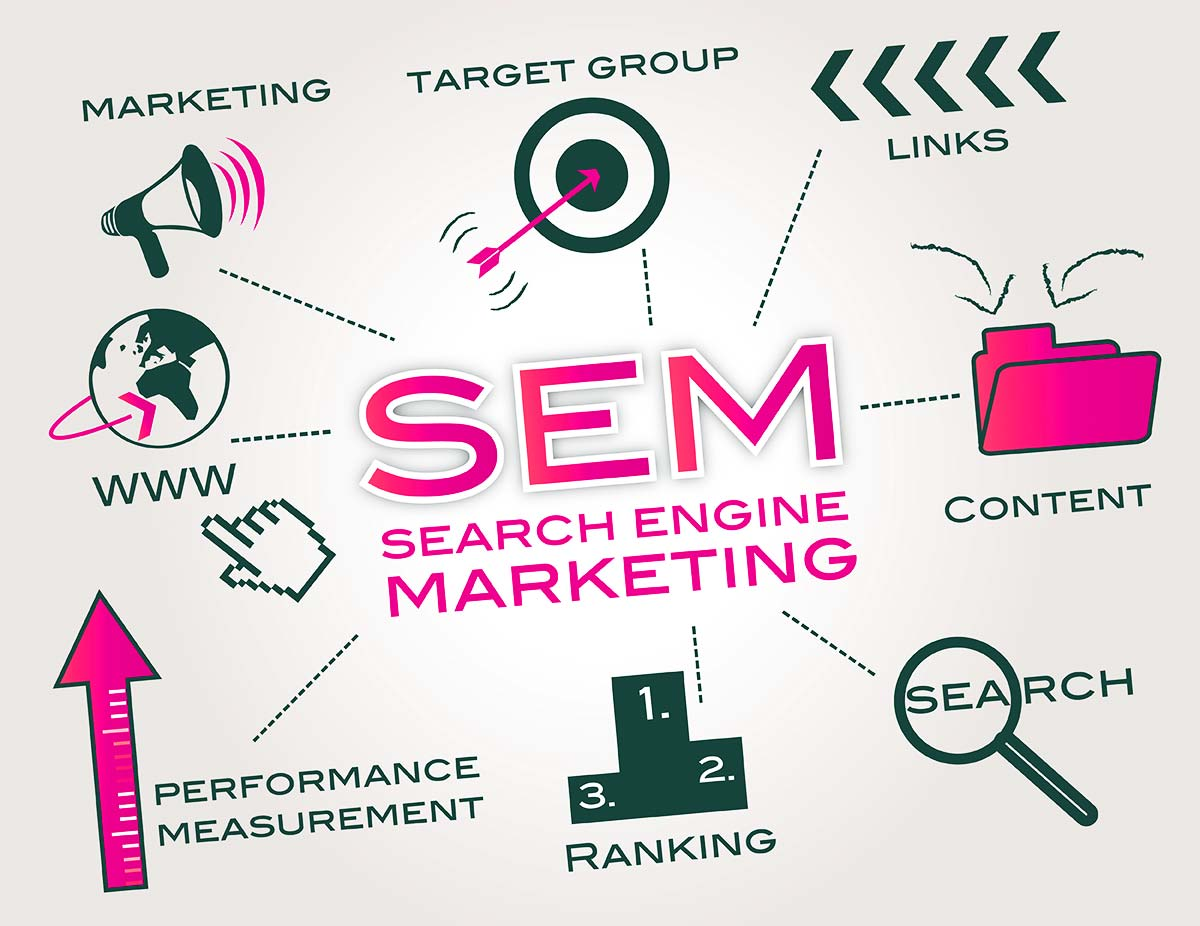 Corso di Search Engine Marketing