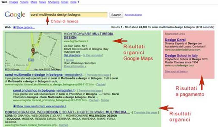 Come posizionare un sito web nei risultati di una ricerca organica